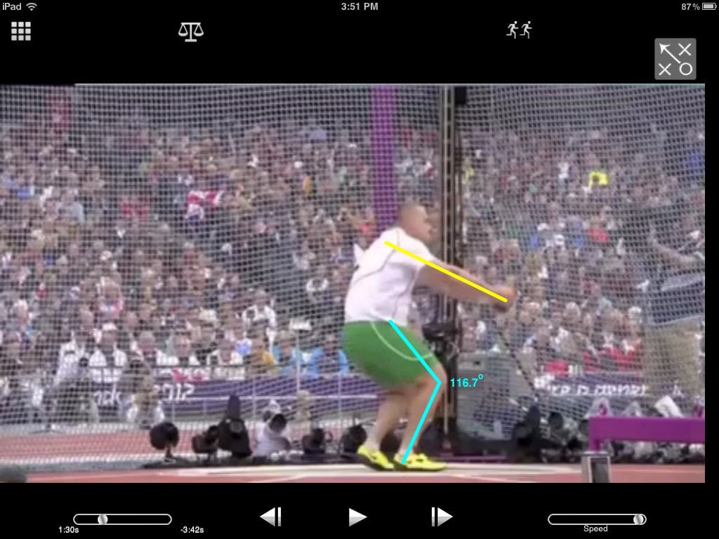 hammer throw technique | Video analysis and sports ... Hammer Throw Technique