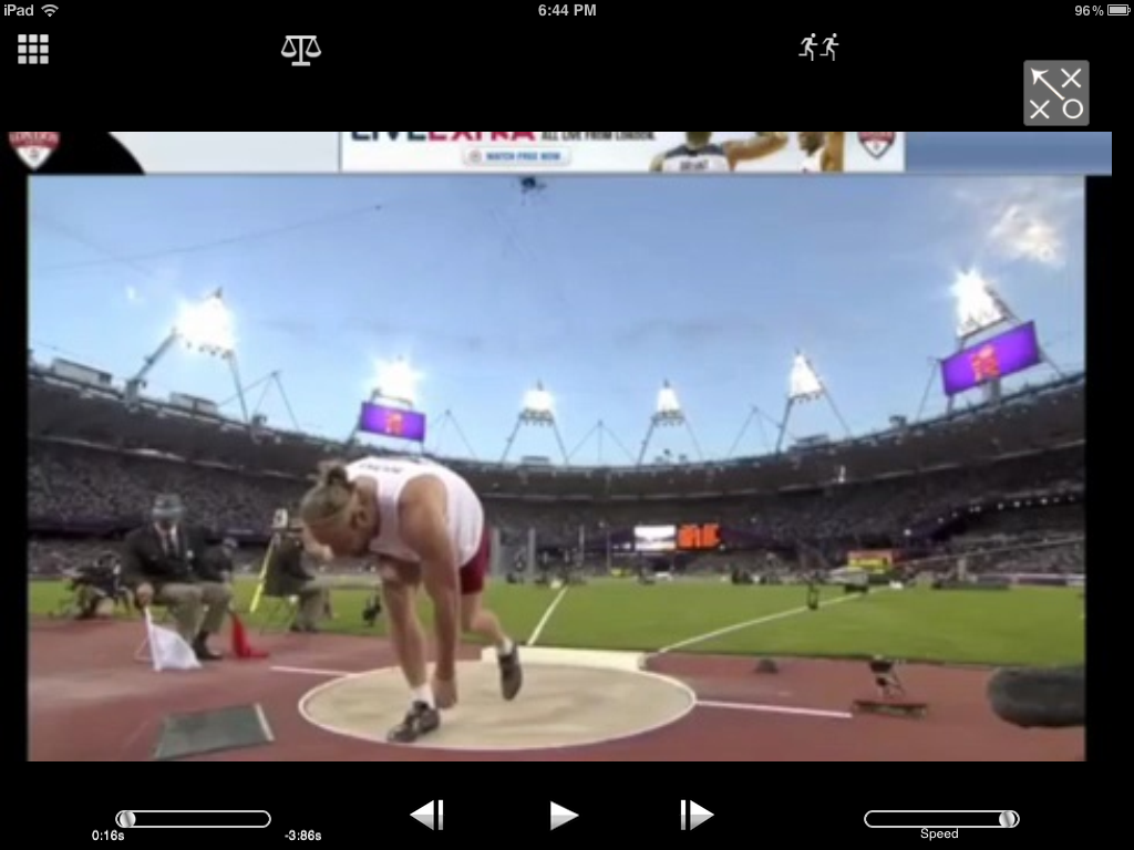 analysis of shotput Want to know the basics of gliding in the shot put watch this tutorial.